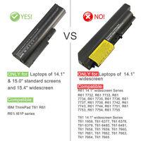 Battery for Lenovo/IBM Thinkpad R61 T61 R61i T61p T60 T60p T500 SL300 SL500
