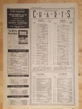 Music Charts NME 10/7/1976 singles albums Candi Staton young hearts run free
