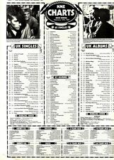 NME CHARTS FOR 14/2/1981 PHIL COLLINS IN THE AIR TONIGHT WAS NO.1