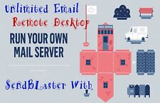Email Server with Windows 2008 2GB RAM with Cpanel webmail