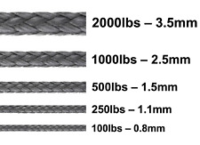 KEVLAR® Black Paracord Super Strong Cord Rope Line 100-2000lbs 1-25 Metres UK