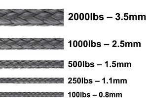 KEVLAR® Black Paracord Super Strong Cord Rope Line 100-2000lbs 1-25 Metres UK