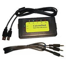Unicomdual datamode/control De Gato/interfaz de programación