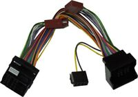 Audio System HLAC MOST PLUS MOST High-Low-Adapter-Cable