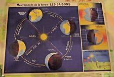 Set de Table Affiche Scolaire 42x30 Mouvements de la Terre : Les Saisons