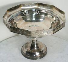 Large Vintage Silver Tone Metal Compote. DUTCH REPRODUCTION Repousse Scenes NICE