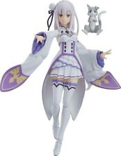 figma Re:Zero -Starting Life in Another World- Emilia ABS & PVC action figure