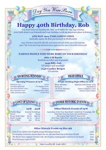 18th 21st 30th 40th BIRTHDAY GIFT Day You Were Born Personalised History Print