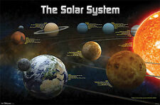 THE SOLAR SYSTEM - SPACE POSTER - 22x34 SHRINK WRAPPED - EARTH UNIVERSE 6828