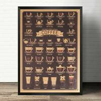 Vintage Coffee Menu Tin Sign Plaque Metal Art Poster Bar Pub Cafe Home Decor