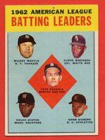 1963 Topps #2 AL Batting Leaders VG-VGEX PIN HOLE Mickey Mantle New York Yankees