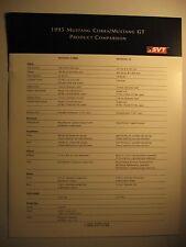 1995 FORD MUSTANG SVT COBRA vs MUSTANG GT DEALER COMPARISON SPEC SHEET BROCHURE
