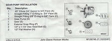 New Holland / John Deere High Flow Kit