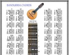 Bandurria Cuerdas Tabla & Nota Localizador - G # C# F# Bea - Pequeño Tabla