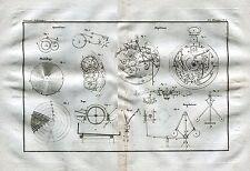 Orologio da taschino. Montre.Pocket watch.Taschenuhr.Orologeria. Acquaforte.1835