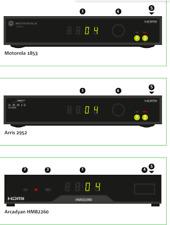 ARRIS 2952 IPTV Decoder