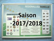 Regionalliga NordOst Magnettabelle 2017/2018 Tabelle RLNO 17/18