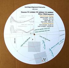 Thorens TP11MkIII/TP16MkIII/TP16MkIV/TP21/TP28 Tonearm Alignment Protractor