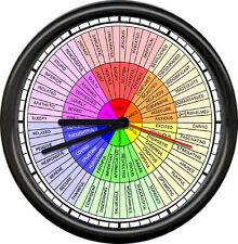 Psychiatrist  Psychologist Counselor Feelings Wheel Office Gift Sign Wall Clock