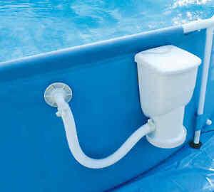 Poolfilter Kartuschenfilteranlage Pumpe 2,2m³ Filterpumpe für Frame Metal Pool