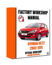 2005 hyundai tiburon repair manual free download