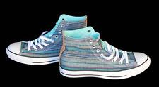 Converse Stitched Lines Peacock Acorn Leather Stripe Hightop Shoes Unisex NWT