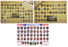 Painless Learning Presidents Signers Of Independence and Constitution Placemat