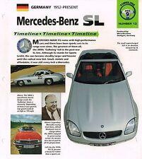 MERCEDES SL Cars Timeline History Brochure:190, 300,