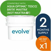 1 Aqua Optima Evolve 60-Day Water Filter fits BRITA MAXTRA Refill, 2 Month Pack