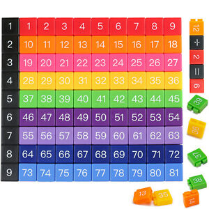 Multiplication Table  Learning Multiplication Tool Times Tables Education Maths