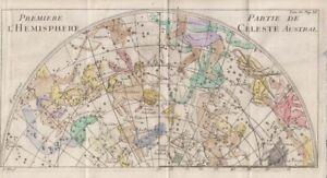 1739 Pluche Engraving of Southern Hemisphere Stars