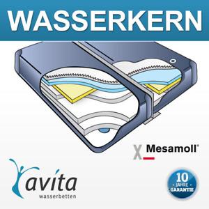 Wasserkern DUAL SET Inkl. Thermotrennwand