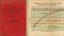 Richtlinien Verhütung Bekämpfung Grubenbrände Steinkohlen-Bergwerke Dortmund '51