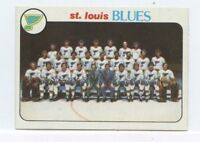 1978-79 Topps Hockey St Louis Blues Team Checklist #205 Unmarked