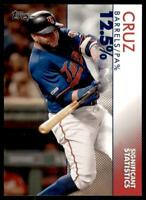 2020 Topps Series 2 Significant Statistics Gold #SS-8 Nelson Cruz /50