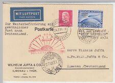 (Z78) Zeppelinpost Polarfahrt 1931, Stempel Malyguin