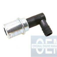 PCV Valve 9736 Forecast Products