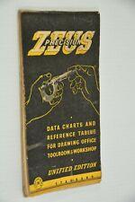 Zeus Précision Ingénieurs Data Book tableau tableaux de référence Tailles tables