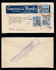 ECUADOR 1959 ADVERTISING ENVELOPE EMPRESA