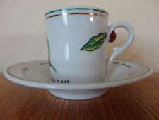 Schmidt Porcelana Brasil Brazil IBC Demitasse Coffee Cup & Saucer