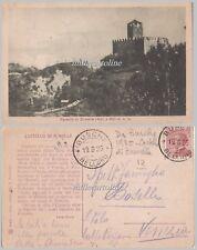 MEL: Castello di Zumelle    1925