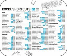 "Excel Shortcut Keys for Windows and Mac NON SLIP MOUSE PAD 9.25""x7.75"""