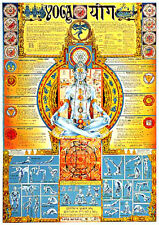 Giant YOGA WALL CHART Chakras Positions and Paths Info-Packed Wall Chart Poster