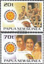 Papoea-Guinee 614-615 (compleet.Kwestie.) postfris MNH 1990