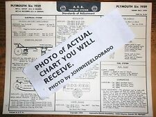 1959 Plymouth SIX Series MP1-L Savoy & MP1-M Belvedere Models AEA Tune Up Chart