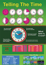 A2 - laminated  WHATS THE TIME educational kids poster clock | wall TELLING TELL