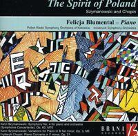 Felicja Blumental - Spirit of Poland: Szymanowski & Chopin [New CD]