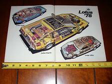 1978 LOTUS ESPRIT ELITE ECLAT  - ORIGINAL VINTAGE ARTICLE