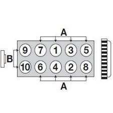 Zylinderkopfschraubensatz CURTY-PAYEN HBS538