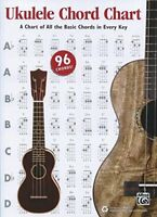 Alfreds Ukulele Chord Chart A Chart of All the Basic Chords in Every Key Char